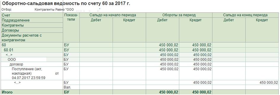 зеленая карта сбербанк молодежная