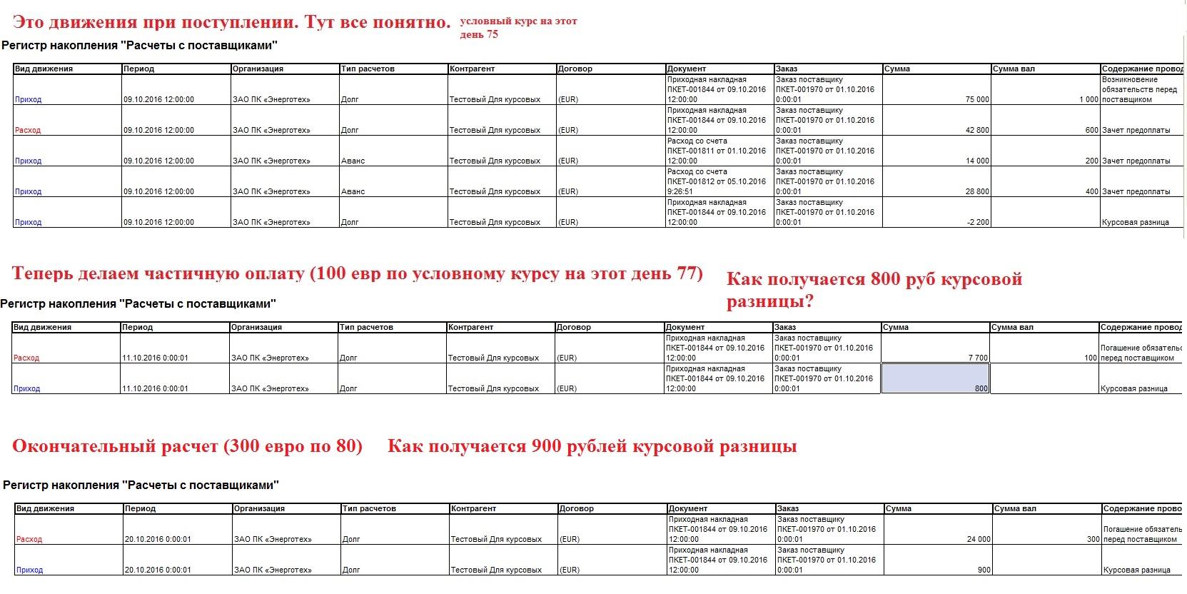 Расчет курсовых разниц в УНФ Форум Инфостарт Прикрепленные файлы