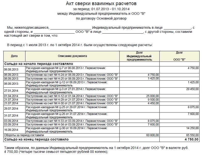 Замена водительского удостоверения в 2019 году омске